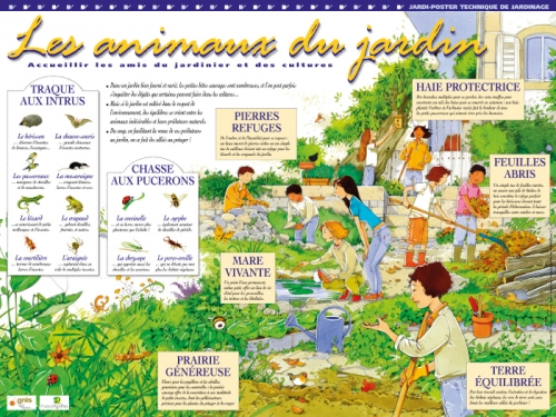 Posters sur les techniques de jardinage - Les animaux du jardin ...