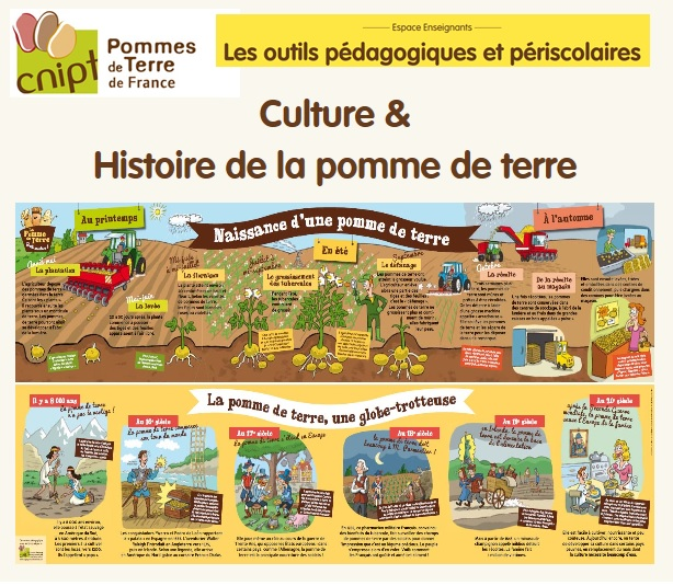 Häufig Ressources et matériels pédagogiques en ligne : jardinage  JI68